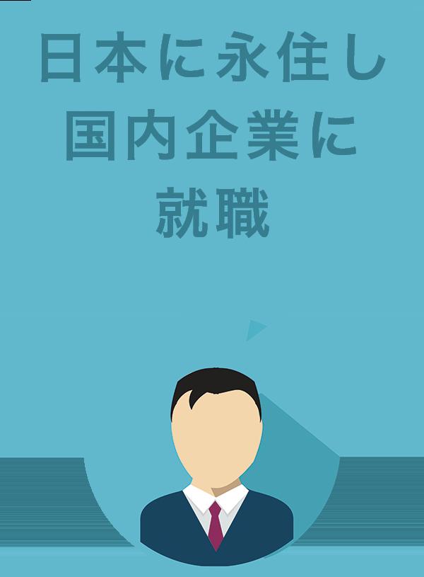 日本に永住し国内企業に就職